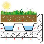drainage_sheet_ventilate_diagram