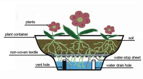 vertical_plant_container_diagram