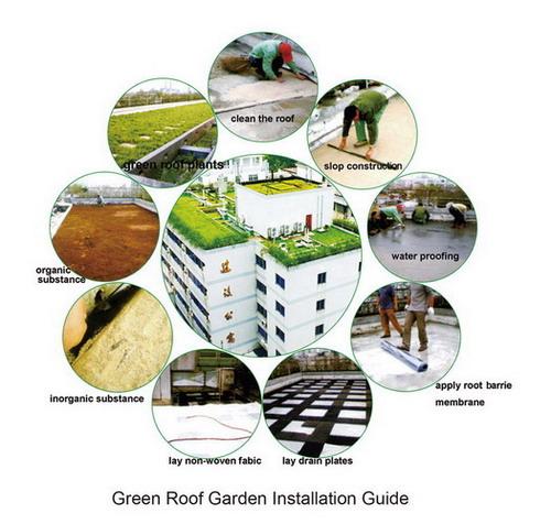 drainage_board_Installation Guide