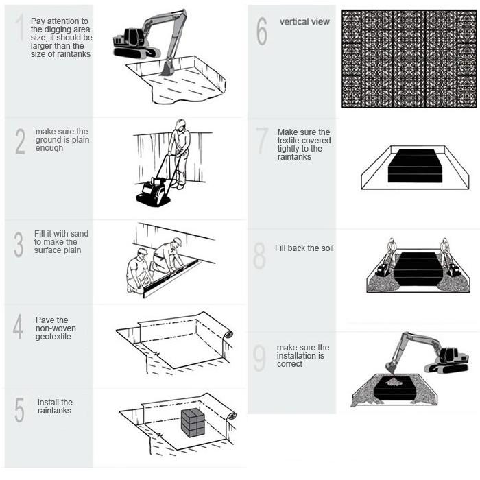 raintanks_installation_guide