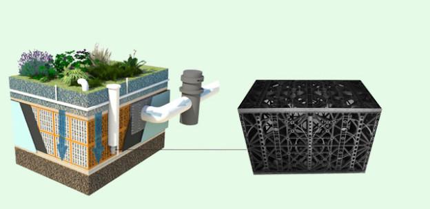 Caractéristiques du module de réservoir d'eau de pluie