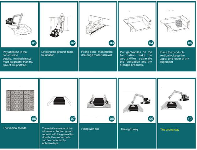 rainwater harvesting system installation