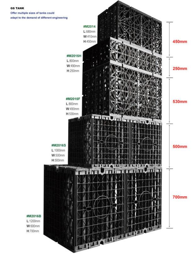 Unique Characteristic of Rainwater Soakaway Crates