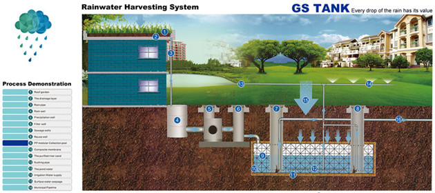 rainwater-soakaway-crates-1