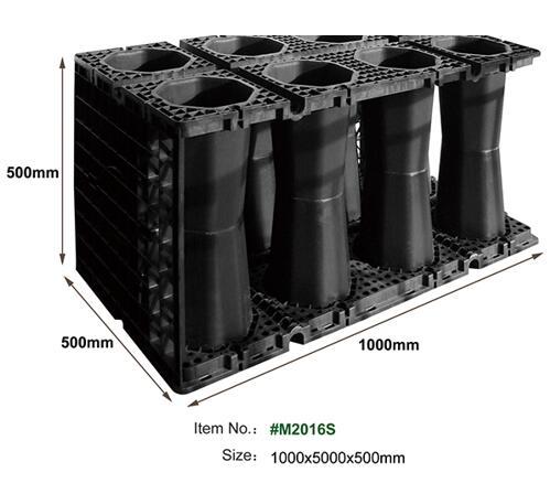 The necessity of building sponge city - Rainwater Harvesting Module