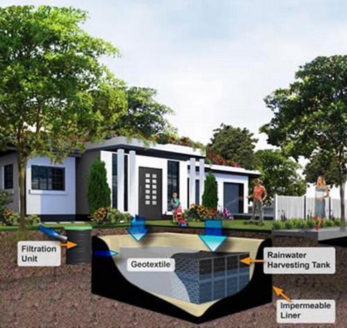 infiltration tank, rainwater harvesting modules, Underground water tank
