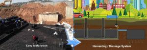Modular Geocellular Units, Stormwater Drainage Geo-box