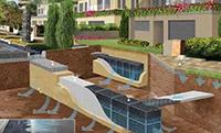 Kort introduktion av regnvatteninfiltrering