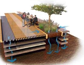 Tres formas de utilizar el agua de lluvia