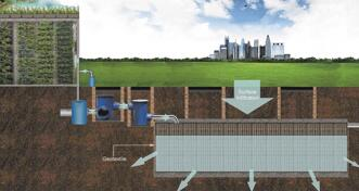 Landskap Rainwater Collection och utnyttjande i stadsbebyggda områden