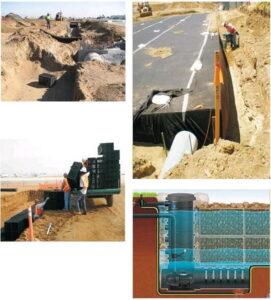 빗물 수확 시스템의 대중화